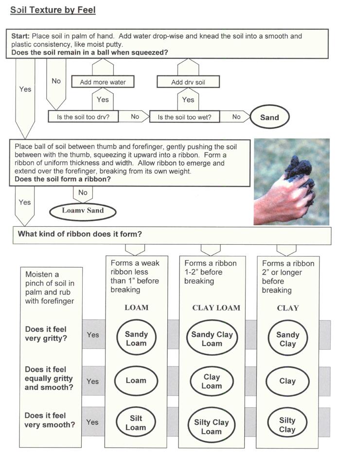 Edu Science Rock Tumbler Instructions Pdf